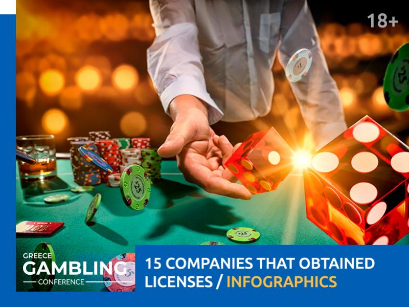 Legal Online Gambling in Greece: 15 Companies That Obtained Licenses
